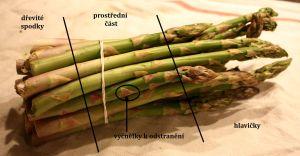 asparagus_instruktaz